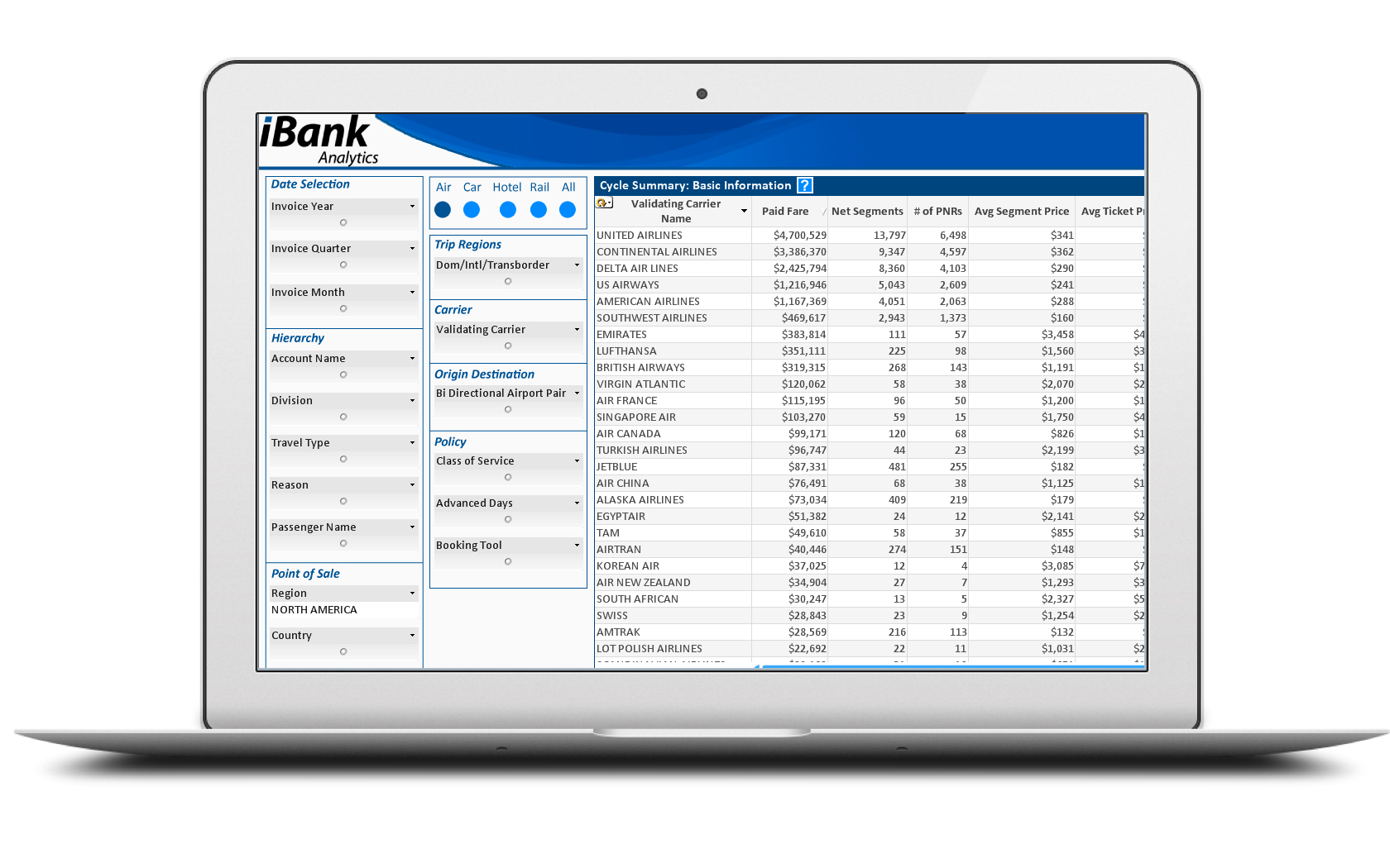 iBank Analytics