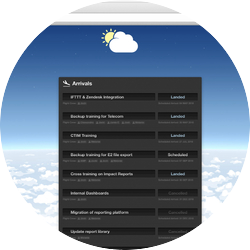 Project Dashboard Feature