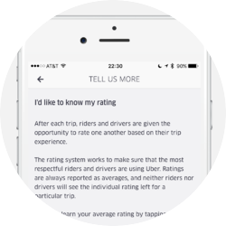 Uber Passenger Rating